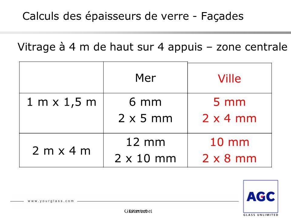 Calculs des épaisseurs de verre - Façades