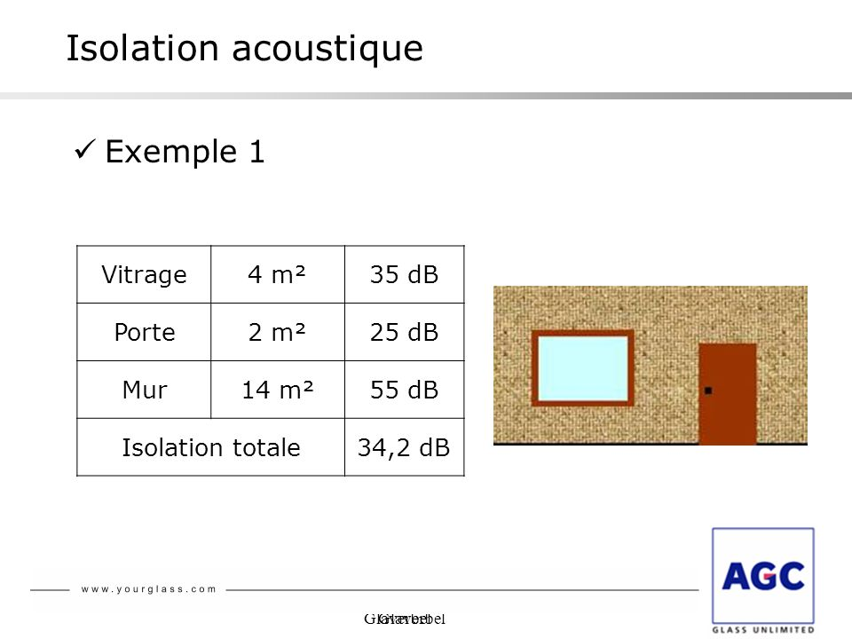 Isolation acoustique Exemple 1 Vitrage 4 m² 35 dB Porte 2 m² 25 dB Mur