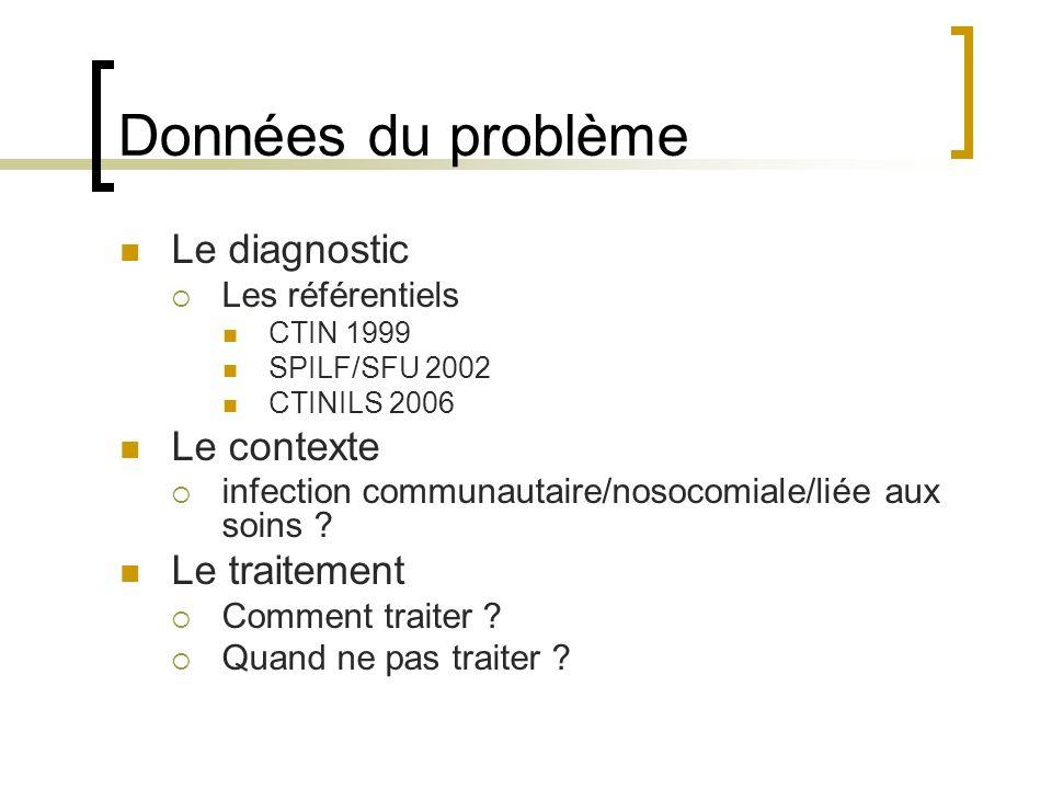 Données du problème Le diagnostic Le contexte Le traitement