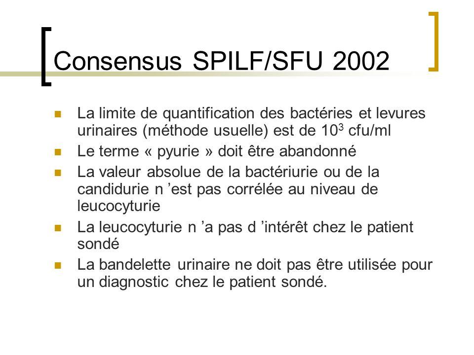 Consensus SPILF/SFU 2002La limite de quantification des bactéries et levures urinaires (méthode usuelle) est de 103 cfu/ml.