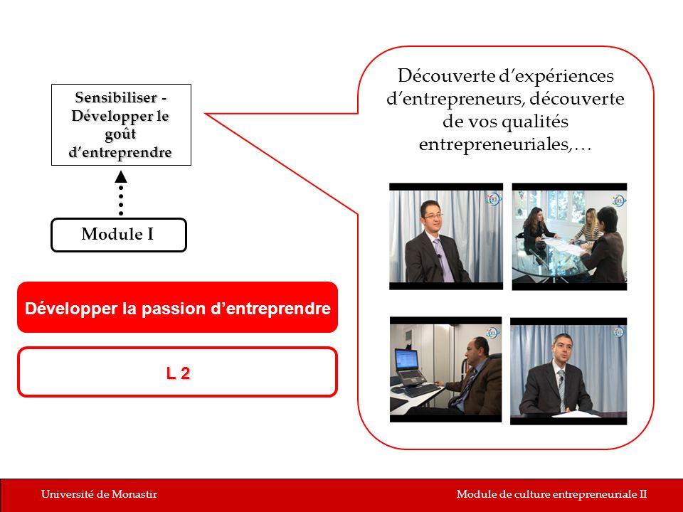 Découverte d'expériences d'entrepreneurs, découverte de vos qualités entrepreneuriales,…