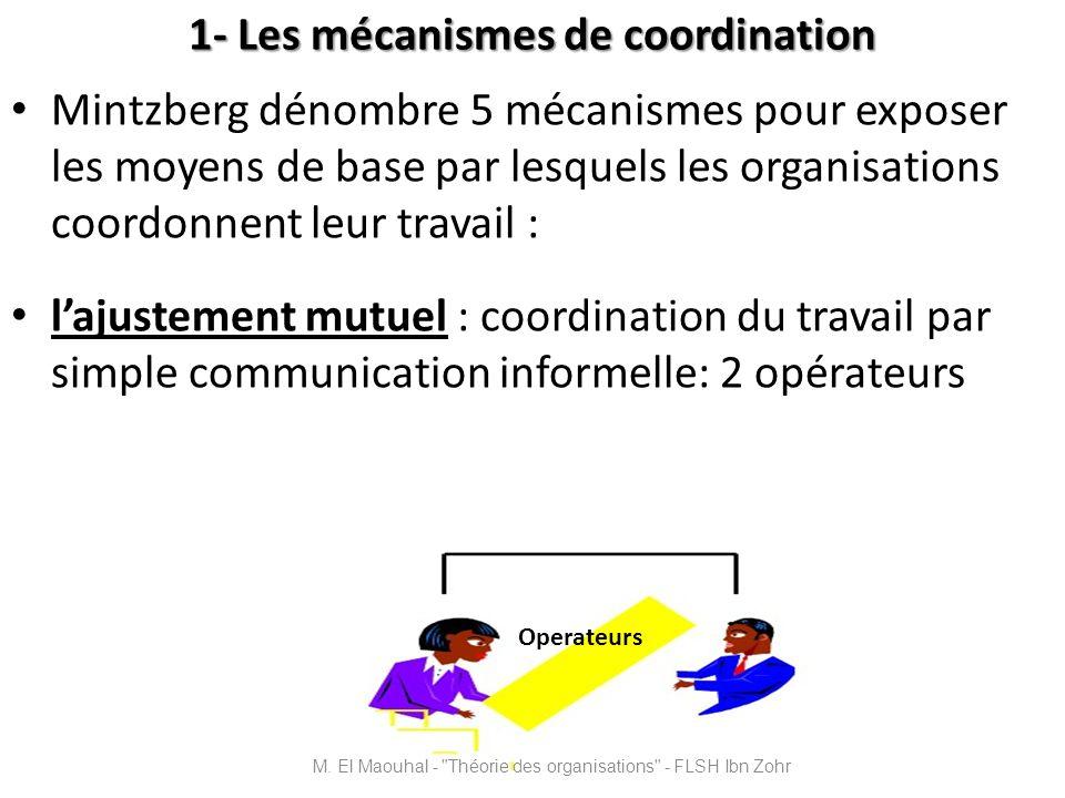 1- Les mécanismes de coordination