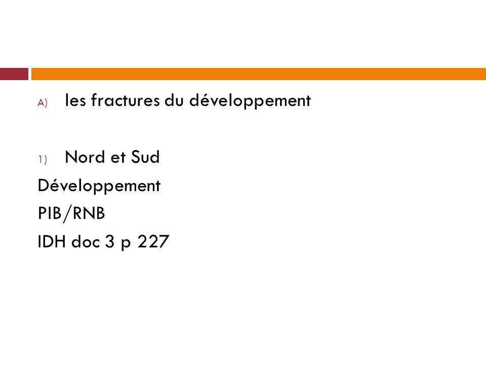 les fractures du développement