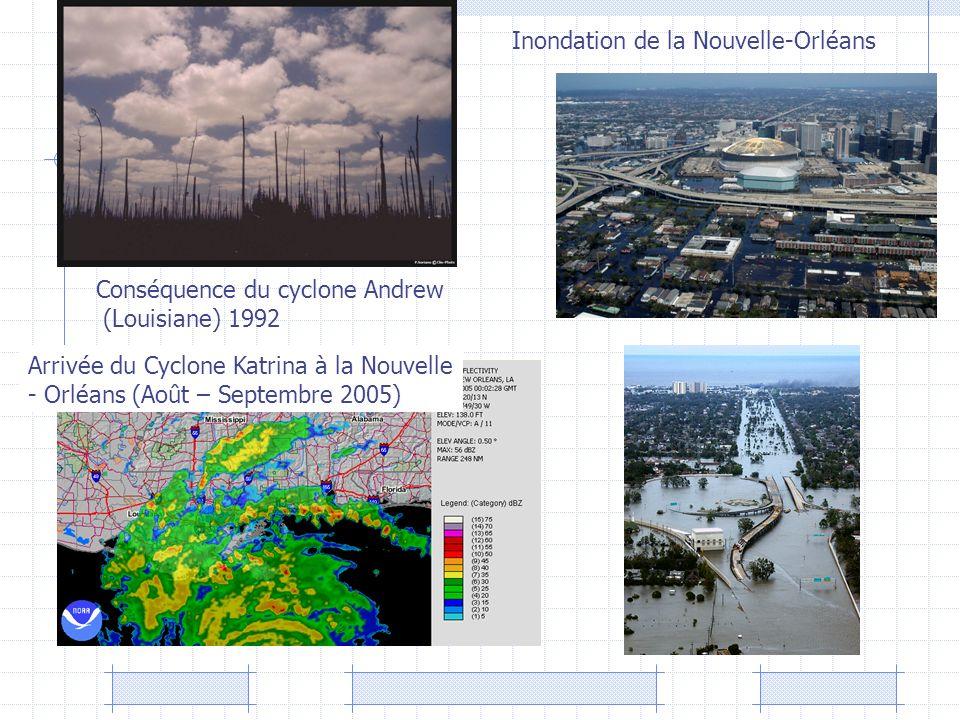 Inondation de la Nouvelle-Orléans