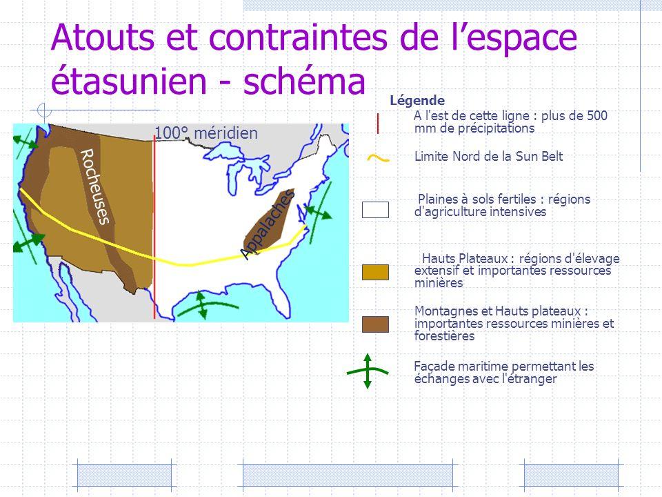 Atouts et contraintes de l'espace étasunien - schéma