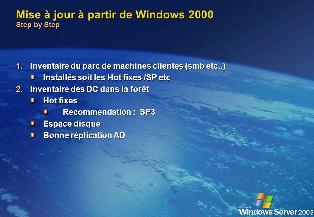 Mise à jour à partir de Windows 2000 Step by Step