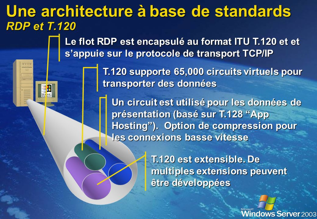 Une architecture à base de standards RDP et T.120