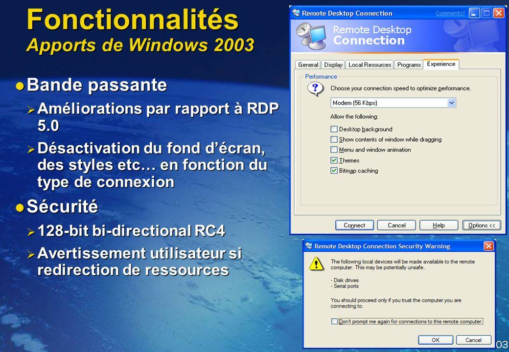 Fonctionnalités Apports de Windows 2003