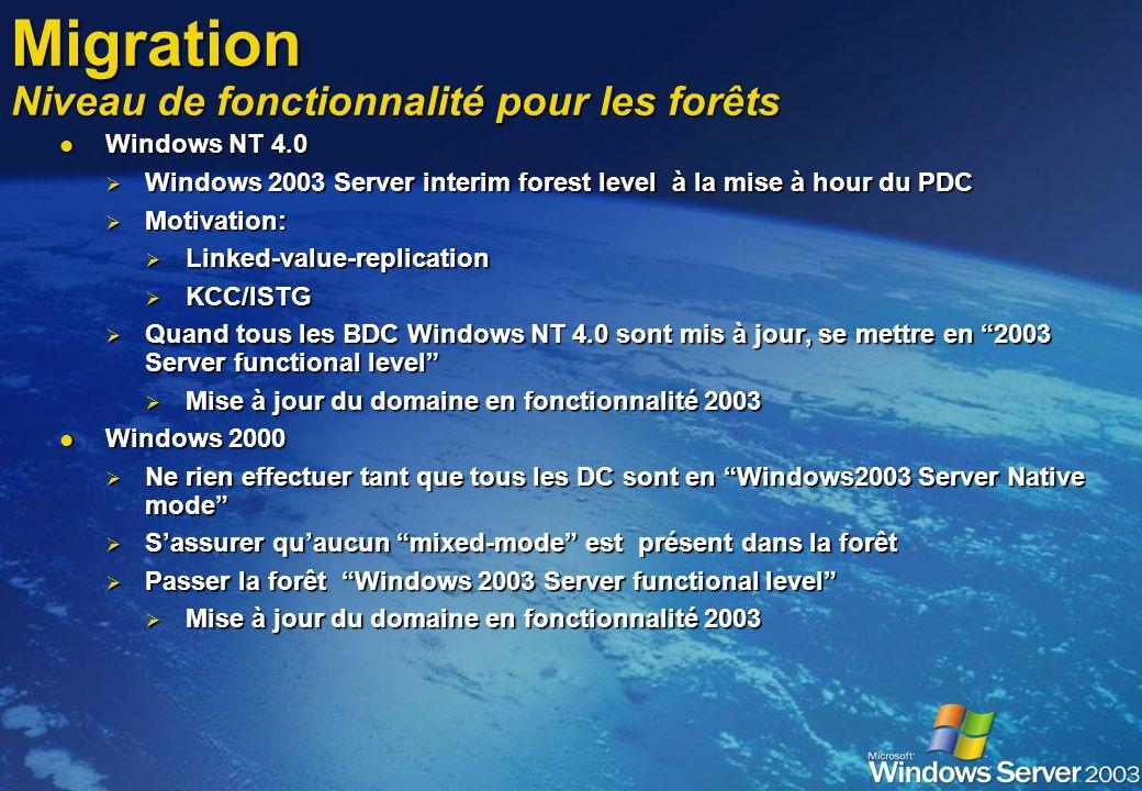 Migration Niveau de fonctionnalité pour les forêts