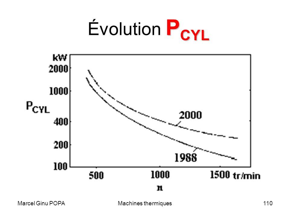 Évolution PCYL Marcel Ginu POPA Machines thermiques