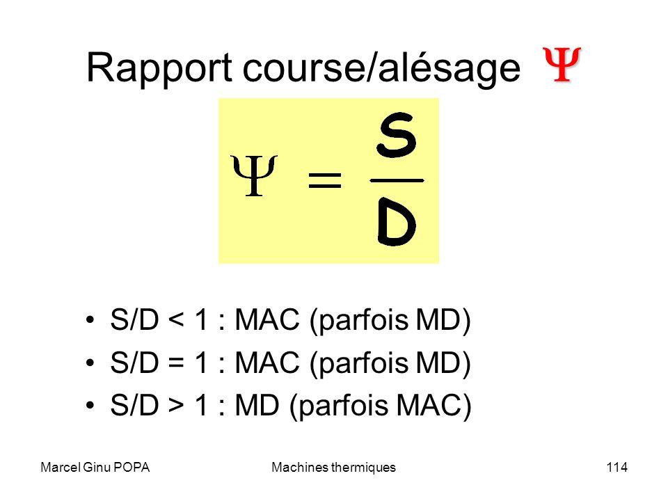 Rapport course/alésage Y