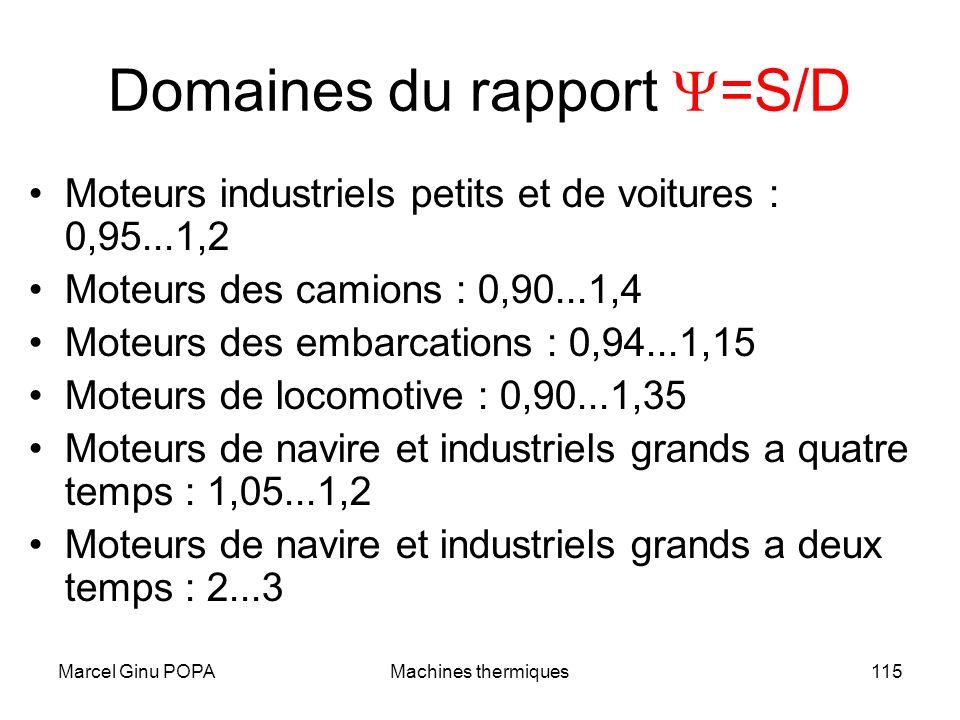 Domaines du rapport Y=S/D