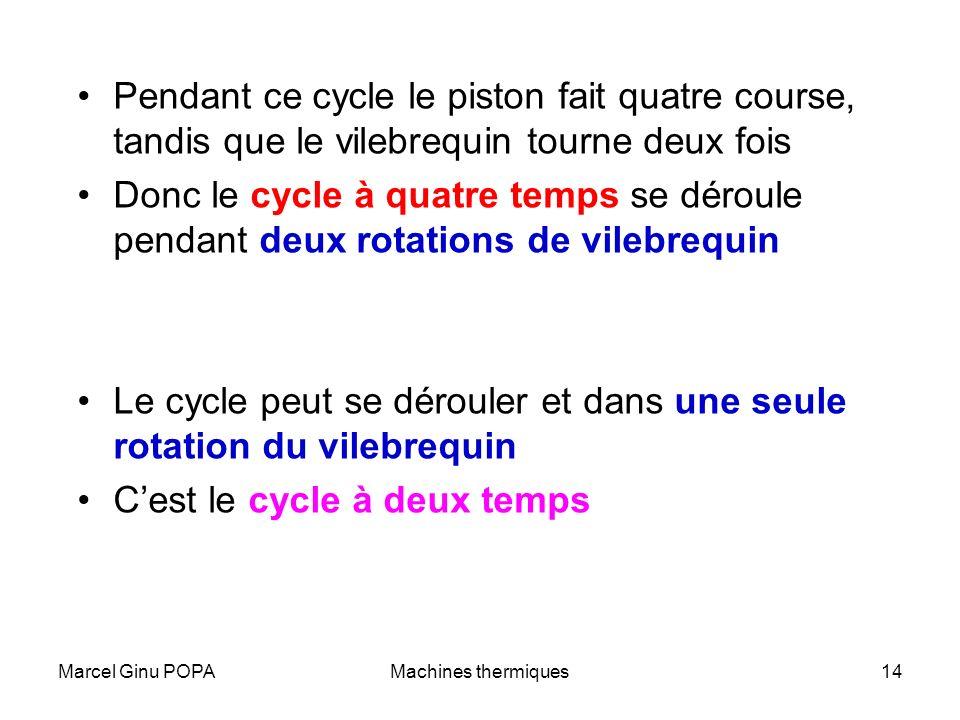 Le cycle peut se dérouler et dans une seule rotation du vilebrequin