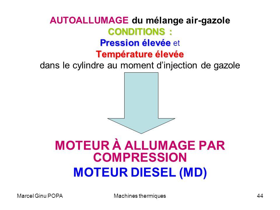 AUTOALLUMAGE du mélange air-gazole MOTEUR À ALLUMAGE PAR COMPRESSION