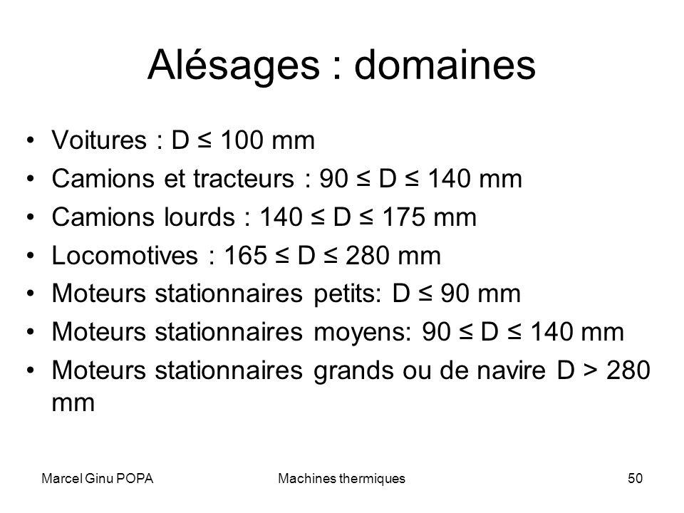 Alésages : domaines Voitures : D ≤ 100 mm