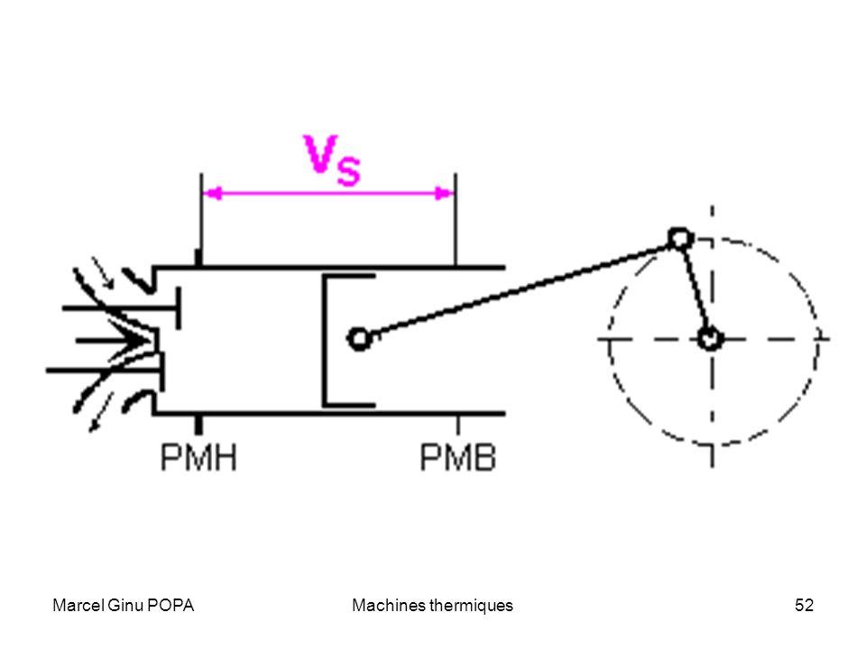 Marcel Ginu POPA Machines thermiques