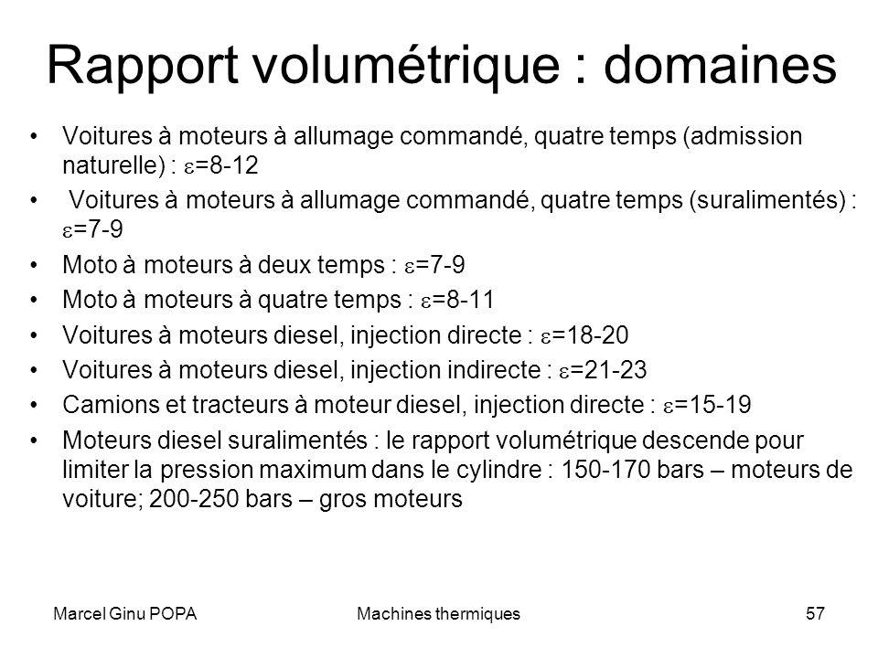 Rapport volumétrique : domaines