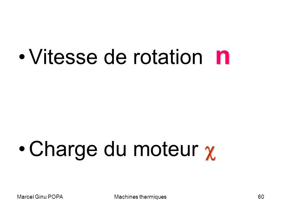 Vitesse de rotation n Charge du moteur c Marcel Ginu POPA