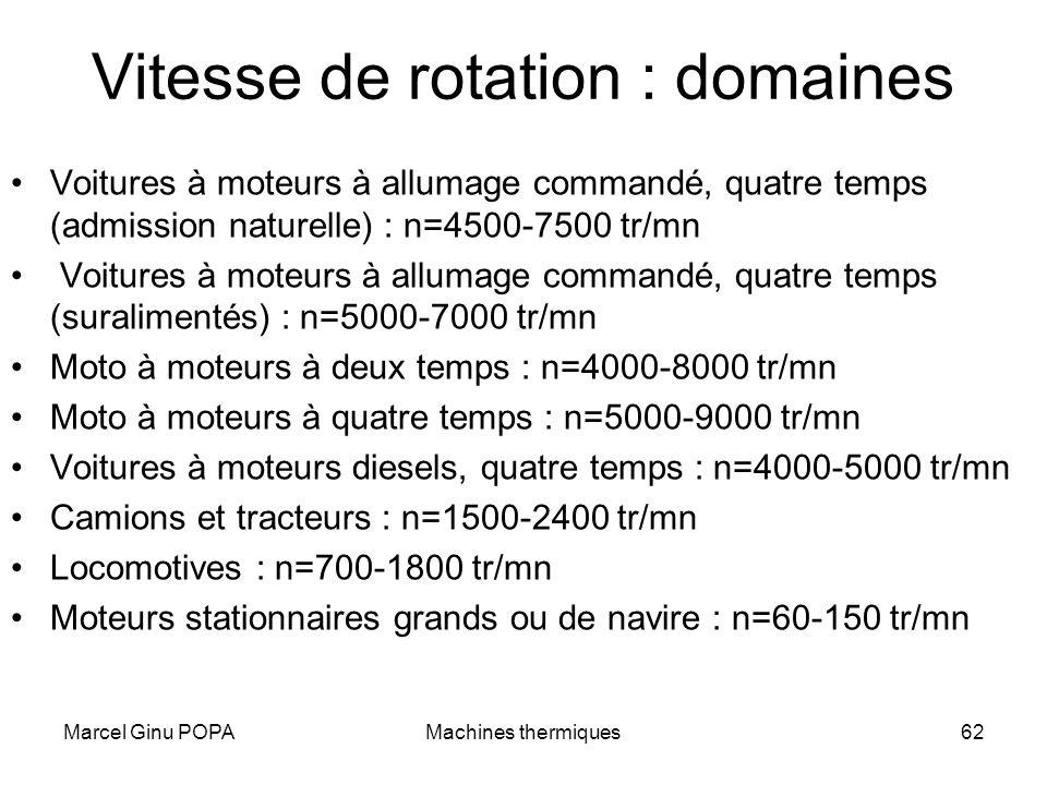 Vitesse de rotation : domaines