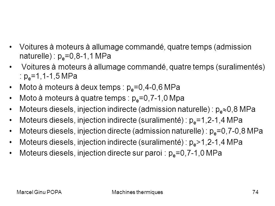 Moto à moteurs à deux temps : pe=0,4-0,6 MPa