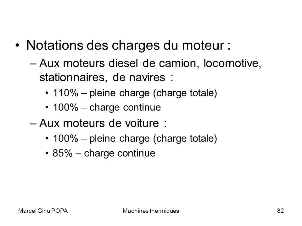 Notations des charges du moteur :