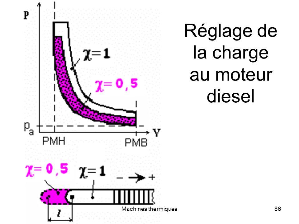 Réglage de la charge au moteur diesel
