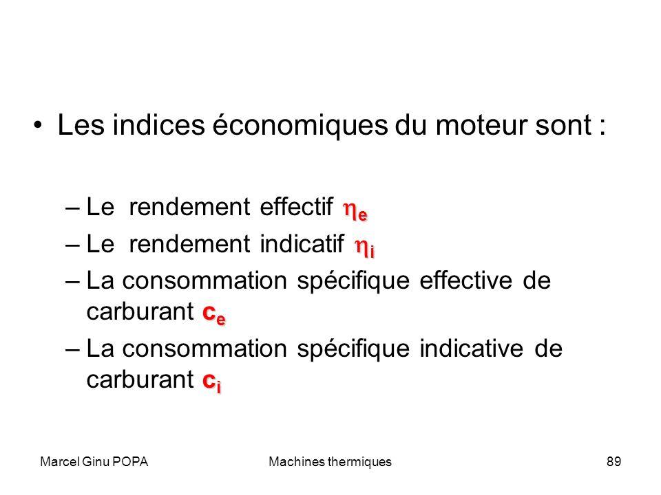 Les indices économiques du moteur sont :