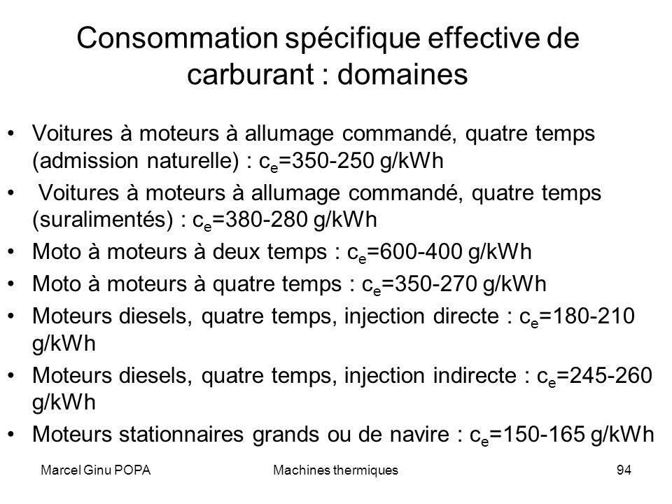 Consommation spécifique effective de carburant : domaines