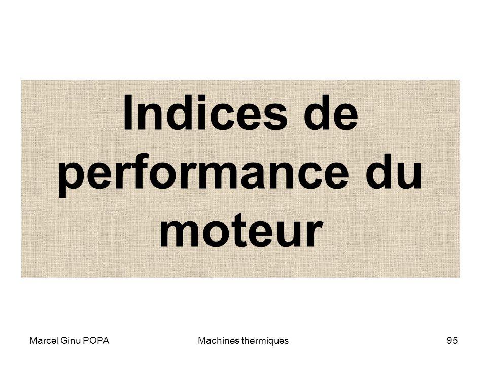 Indices de performance du moteur