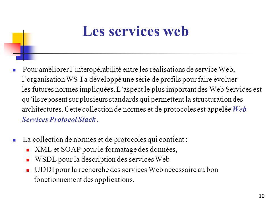 Les services web Pour améliorer l'interopérabilité entre les réalisations de service Web,