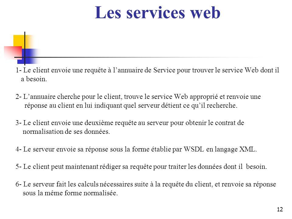 Les services web 1- Le client envoie une requête à l'annuaire de Service pour trouver le service Web dont il.