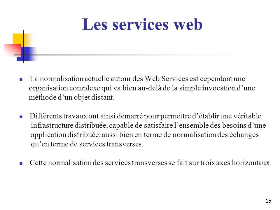 Les services web La normalisation actuelle autour des Web Services est cependant une.