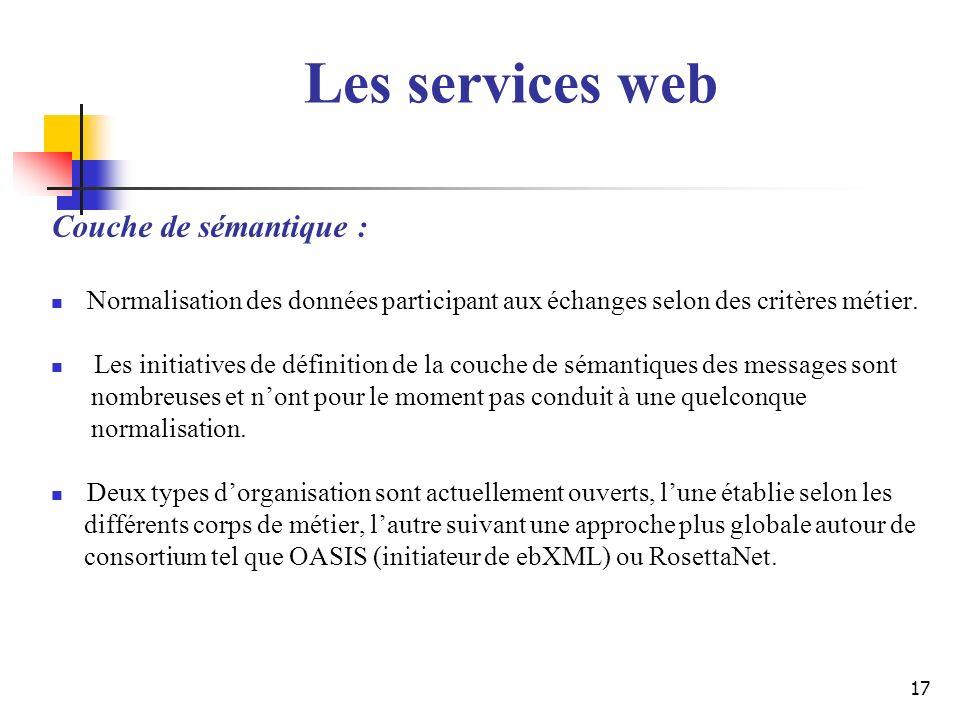 Les services web Couche de sémantique :