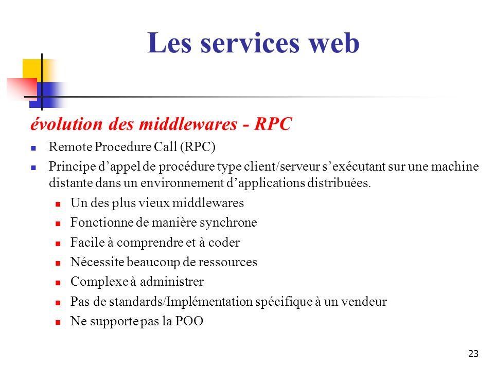 Les services web évolution des middlewares - RPC