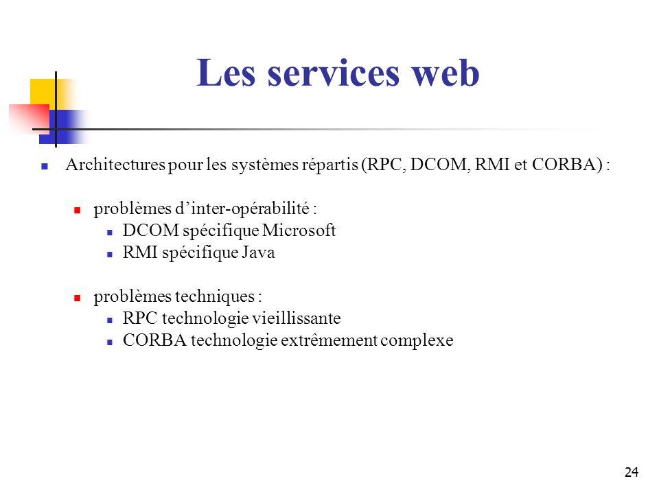 Les services webArchitectures pour les systèmes répartis (RPC, DCOM, RMI et CORBA) : problèmes d'inter-opérabilité :