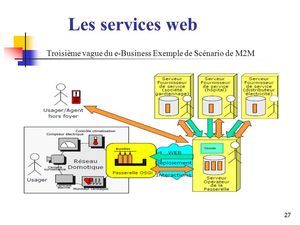 Les services web Troisième vague du e-Business Exemple de Scénario de M2M