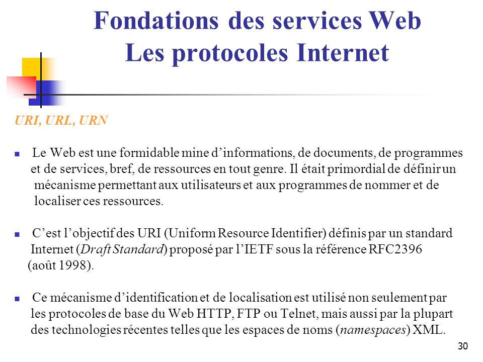 Fondations des services Web Les protocoles Internet
