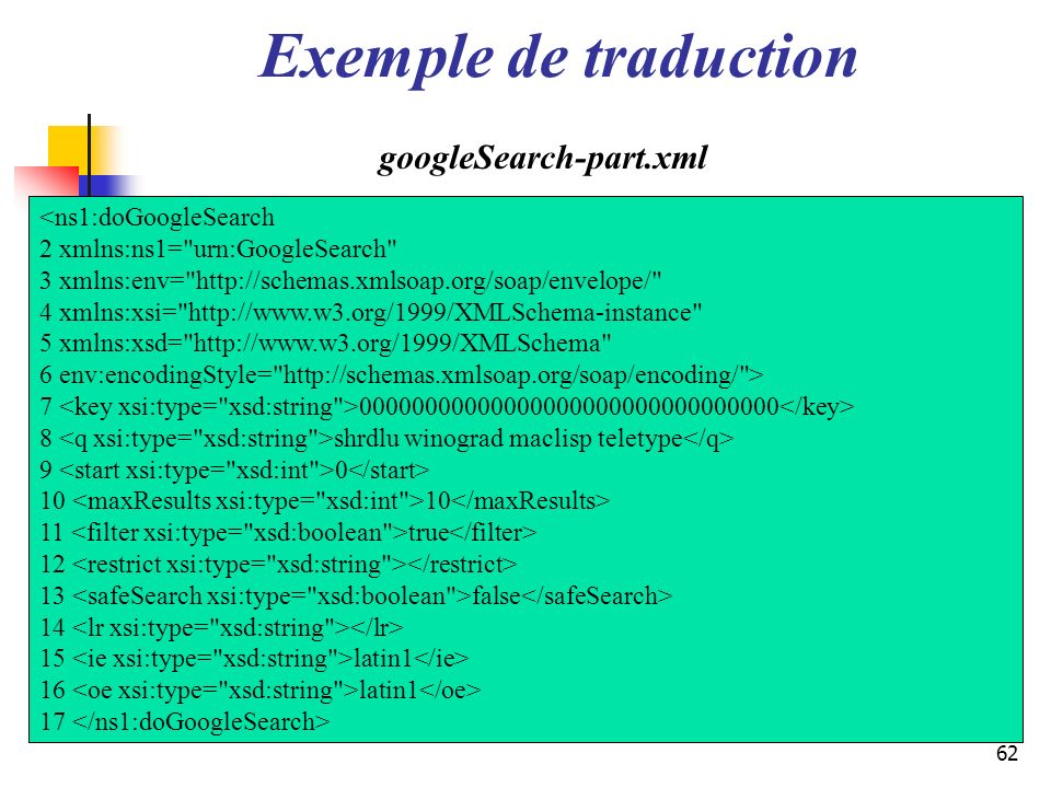 Exemple de traduction googleSearch-part.xml <ns1:doGoogleSearch