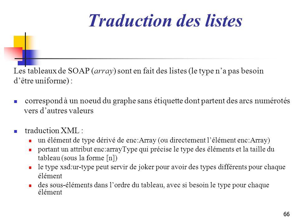Traduction des listesLes tableaux de SOAP (array) sont en fait des listes (le type n'a pas besoin. d'être uniforme) :