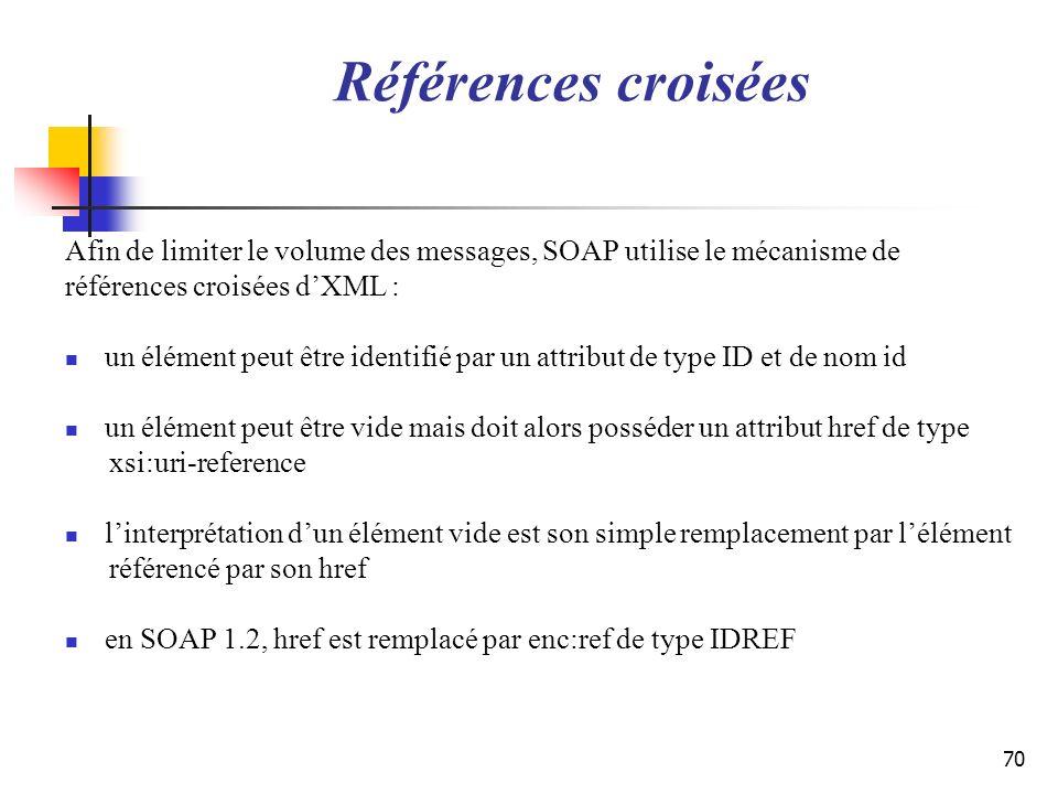Références croisées Afin de limiter le volume des messages, SOAP utilise le mécanisme de. références croisées d'XML :