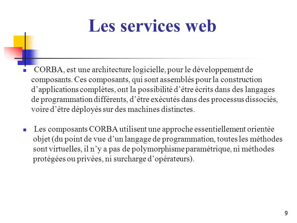 Les services webCORBA, est une architecture logicielle, pour le développement de.