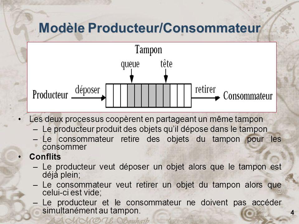 Modèle Producteur/Consommateur