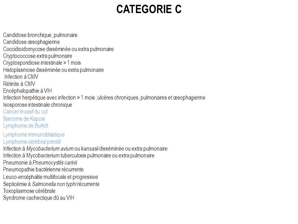 CATEGORIE C Candidose bronchique, pulmonaire Candidose œsophagienne