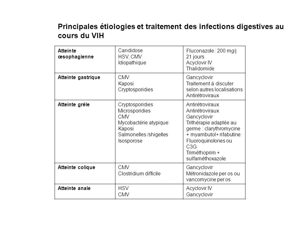 Principales étiologies et traitement des infections digestives au cours du VIH