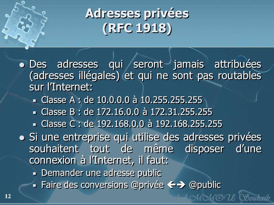 Adresses privées (RFC 1918)