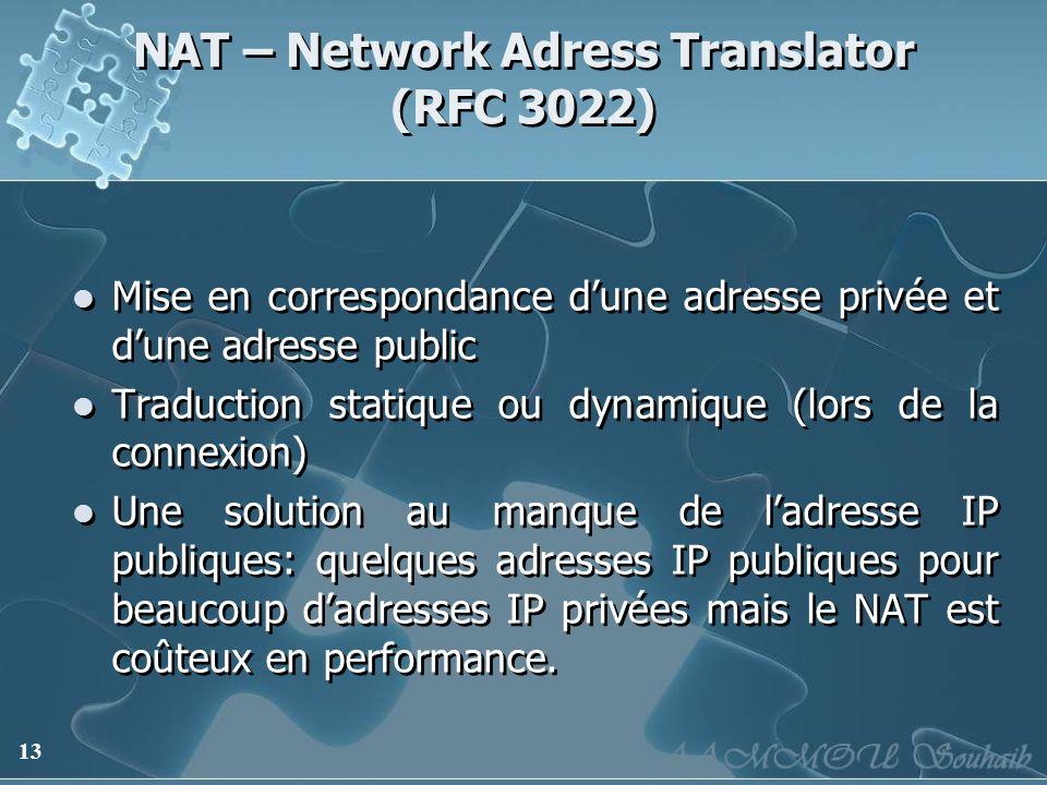 NAT – Network Adress Translator (RFC 3022)