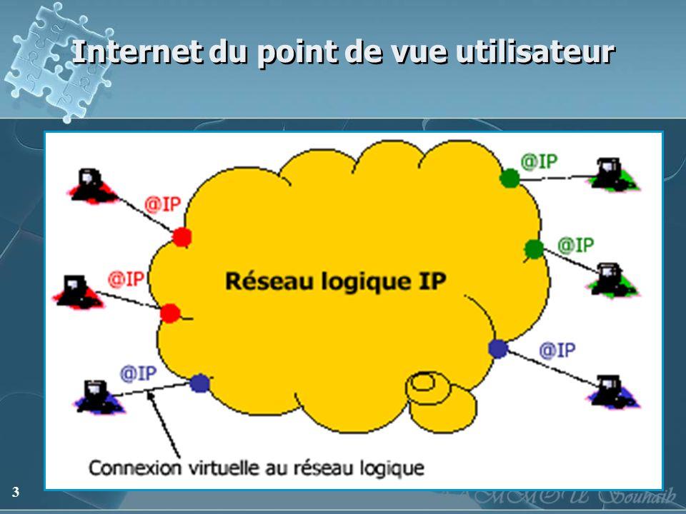 Internet du point de vue utilisateur
