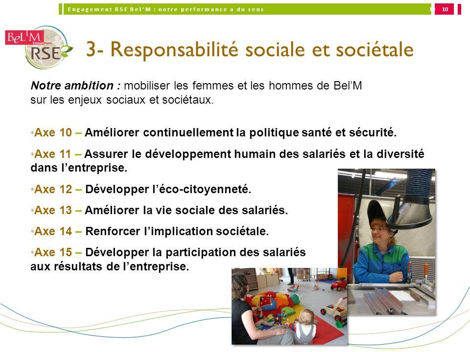 3- Responsabilité sociale et sociétale