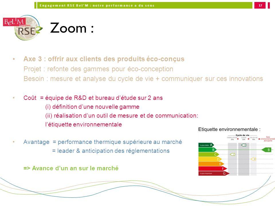 Zoom : Axe 3 : offrir aux clients des produits éco-conçus