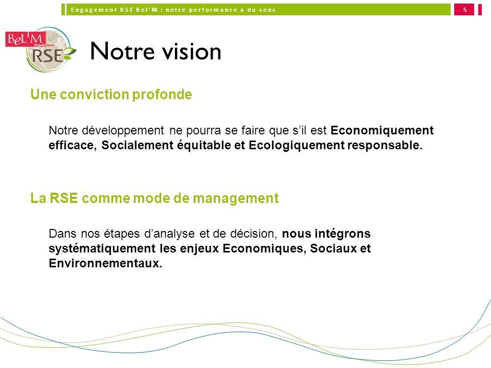 Notre vision Une conviction profonde La RSE comme mode de management